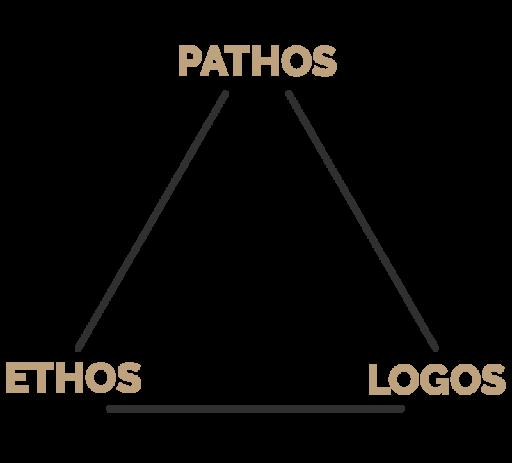 influence and persuasion training - Pathos Ethos Logos